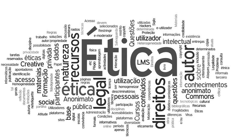 Línea Ética. Una herramienta para la investigación de la corrupción