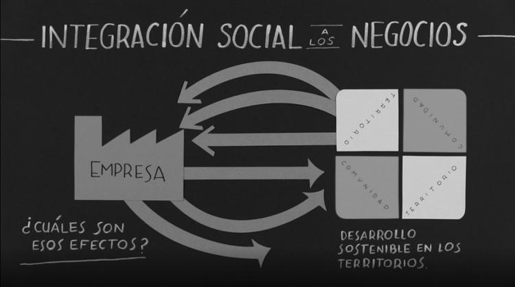 ¿Cómo incorporar aspectos sociales y ambientales a los modelos de negocio?